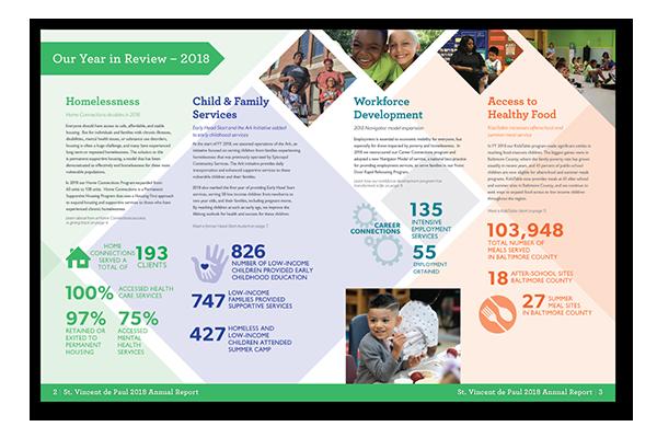 Annual Report Spreads-08