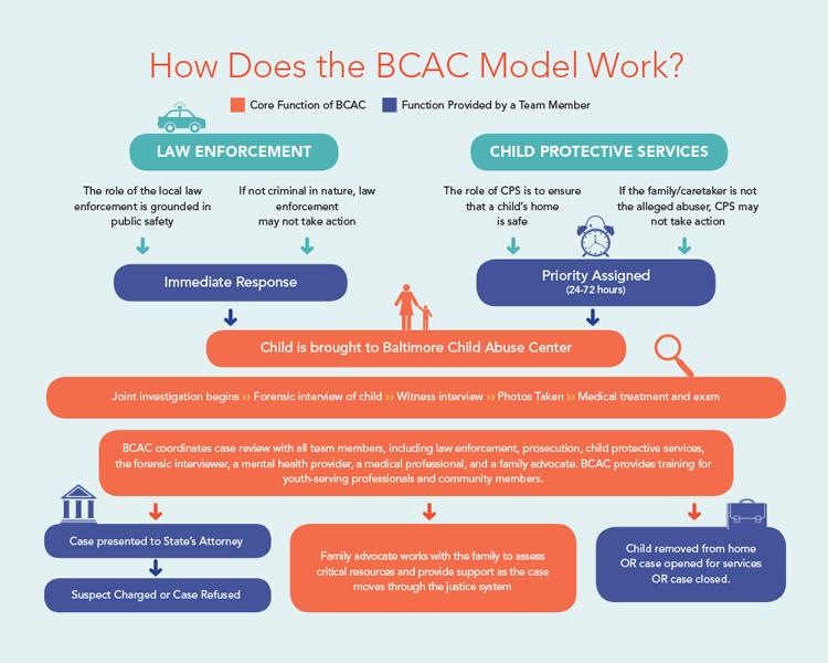 BCAC Gratitude Infographic