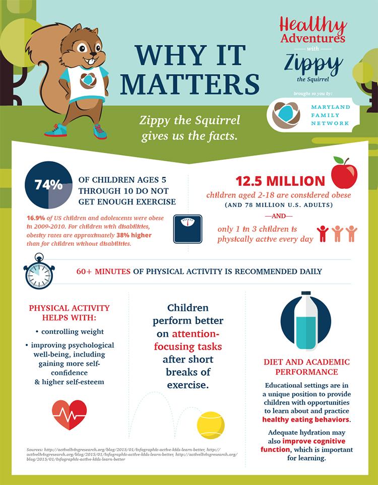 MFN Zippy Infographic 1